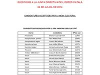 Candidatures acceptades per la Mesa Electoral